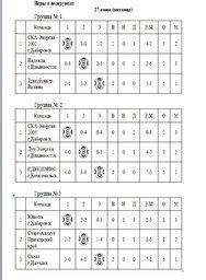 Чемпионат ДФЛ 2014