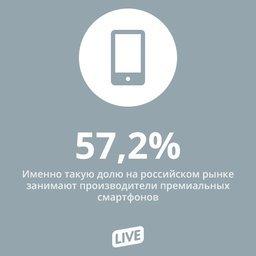 Доля производителей смартфонов — Apple, Samsung, LG, Sony, HTC — имеет тренд к снижению на российском рынке