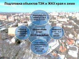 Затраты на подготовку объектов ТЭК и ЖКХ Хабаровского края к зиме составили 20,6 млрд