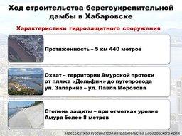 Цифры о строительстве дамбы от правительства Хабаровского края