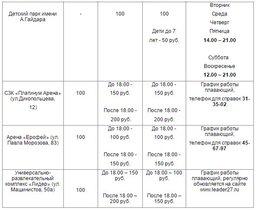 Расписание работы катков и стоимость проката коньков в Хабаровске
