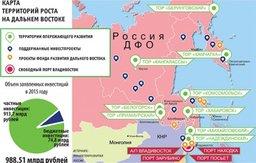 «Дальневосточный триллион» и «Дальневосточный гектар» – интервью Министра Александра Галушки об итогах работы в 2015 году