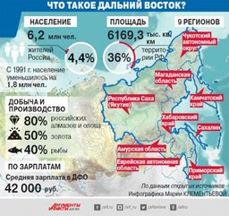 Александр Галушка: у нас есть работа и бесплатная земля