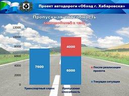 В Хабаровском крае началась реализация проекта дороги «Обход Хабаровска»