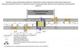 Типовые схемы организации дорожного движения в непосредственной близости от образовательных организаций