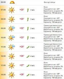Погода в Хабаровске на 29 июня, среда