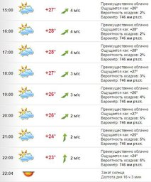 Погода в Хабаровске на 30 июня, четверг