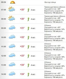 Погода в Хабаровске на 1 июля, пятница