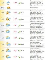 Погода в Хабаровске на 2 июля, суббота