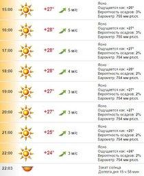 Погода в Хабаровске на 5 июля, вторник