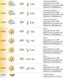 Погода в Хабаровске на 10 июля, воскресенье