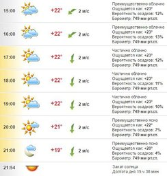 Погода в Хабаровске на 17 июля, воскресенье